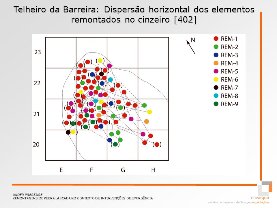 Telheiro da Barreira: Dispersão horizontal dos elementos remontados no cinzeiro [402]
